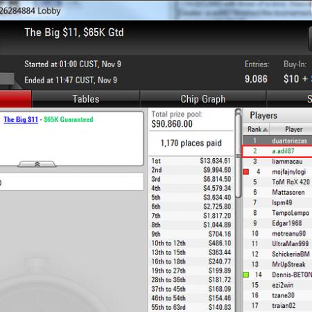 Наш форумчанин «aadil» выиграл $9,994.60 в турнире на PokerStars