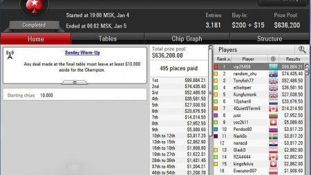 Слава «vip25459» выиграл $100К в турнире на PokerStars