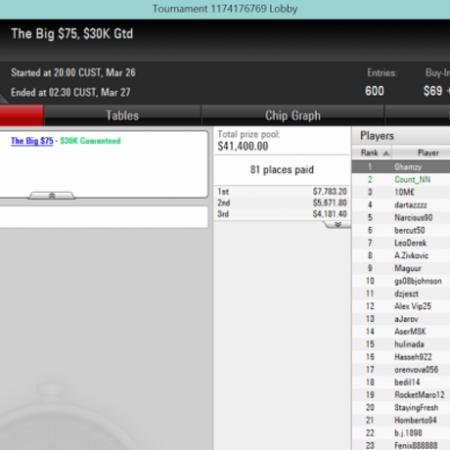Наиль «Count_NN» занял второе место в Big $75