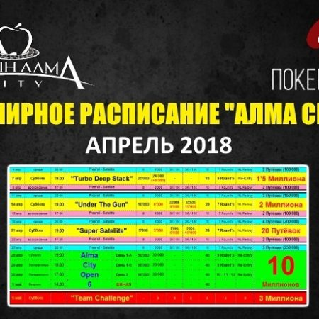 Расписание «Алма Сити»: АСО с гарантом 10 млн. в апреле