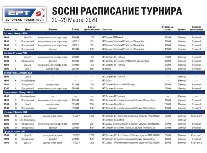 Расписание EPT Сочи