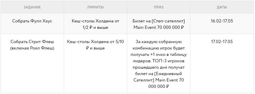 Sochi Poker Festival Global