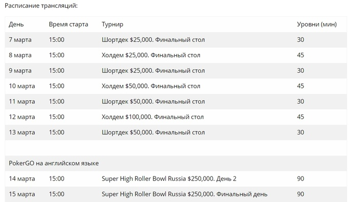 Расписание трансляций MILLIONS Super High Roller Series Sochi