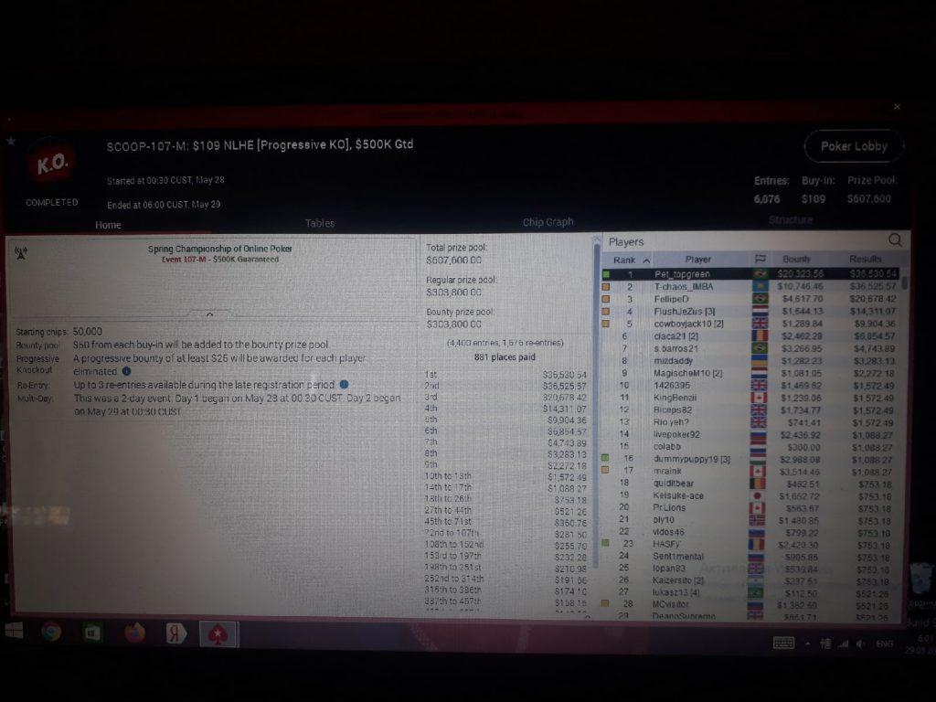 Азамат T-chaos_IMBA PokerStars