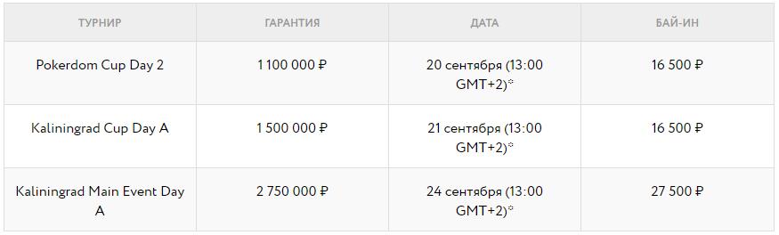 Расписание целевых турниров
