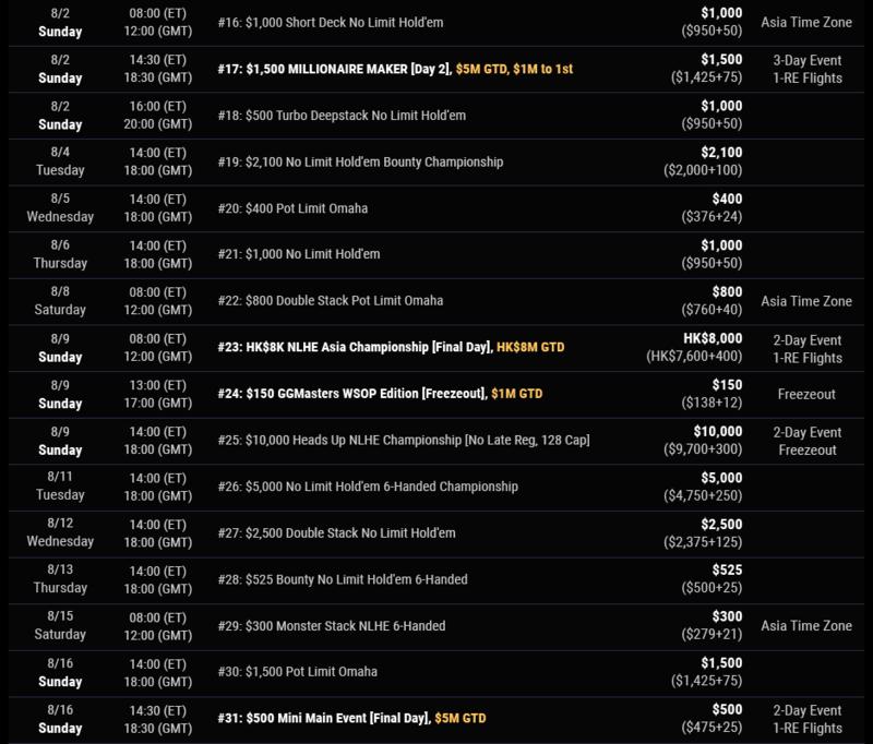 Расписание WSOP Online 2020