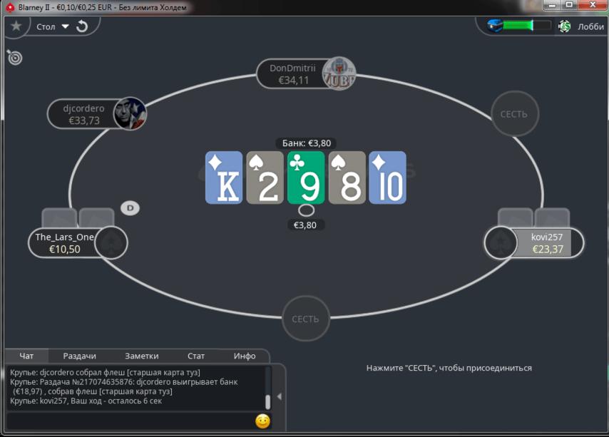 Hyper Simple PokerStars
