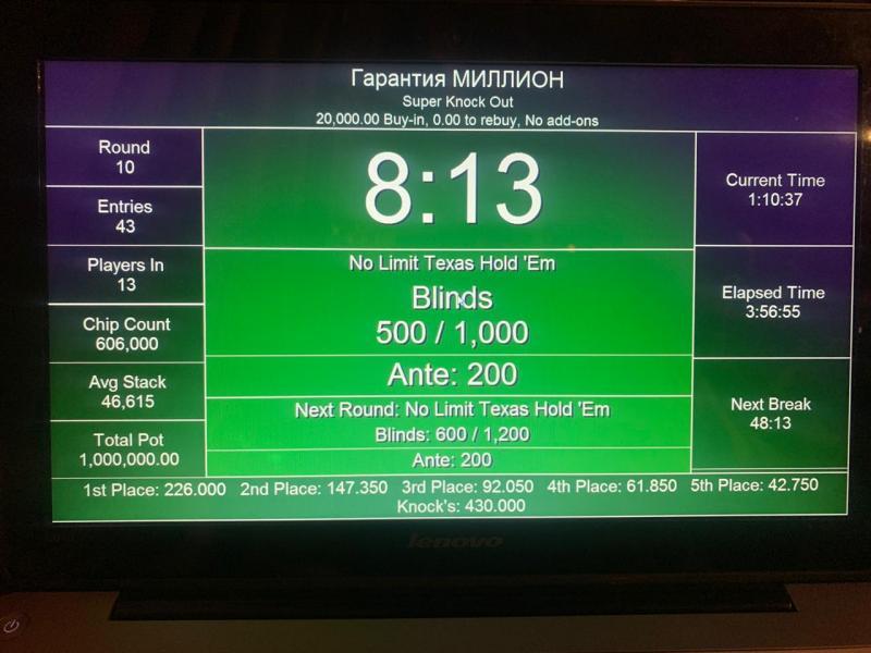 Super Knock Out в Diamond's Poker Club