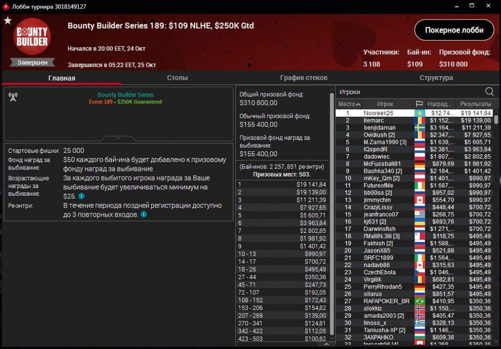 Nooreek26 – победа в Bounty Builder Series ($32К)