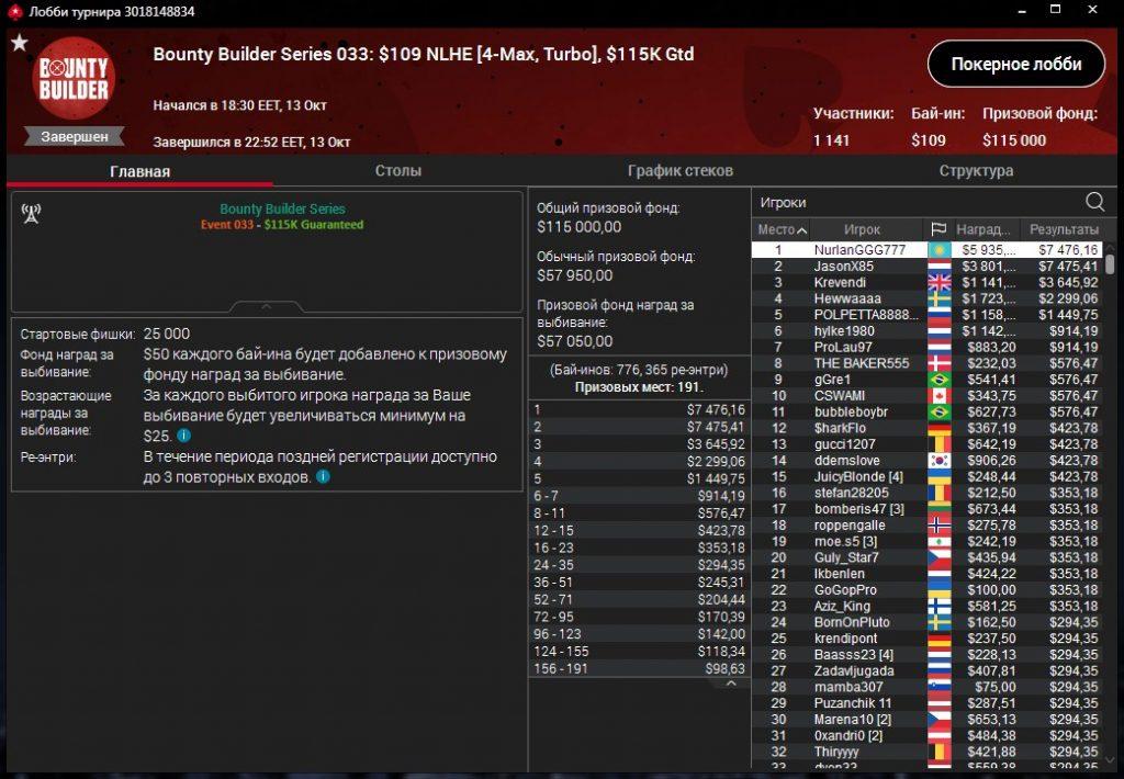 NurlanGGG777 – победа в Bounty Builder Series ($13,4К)
