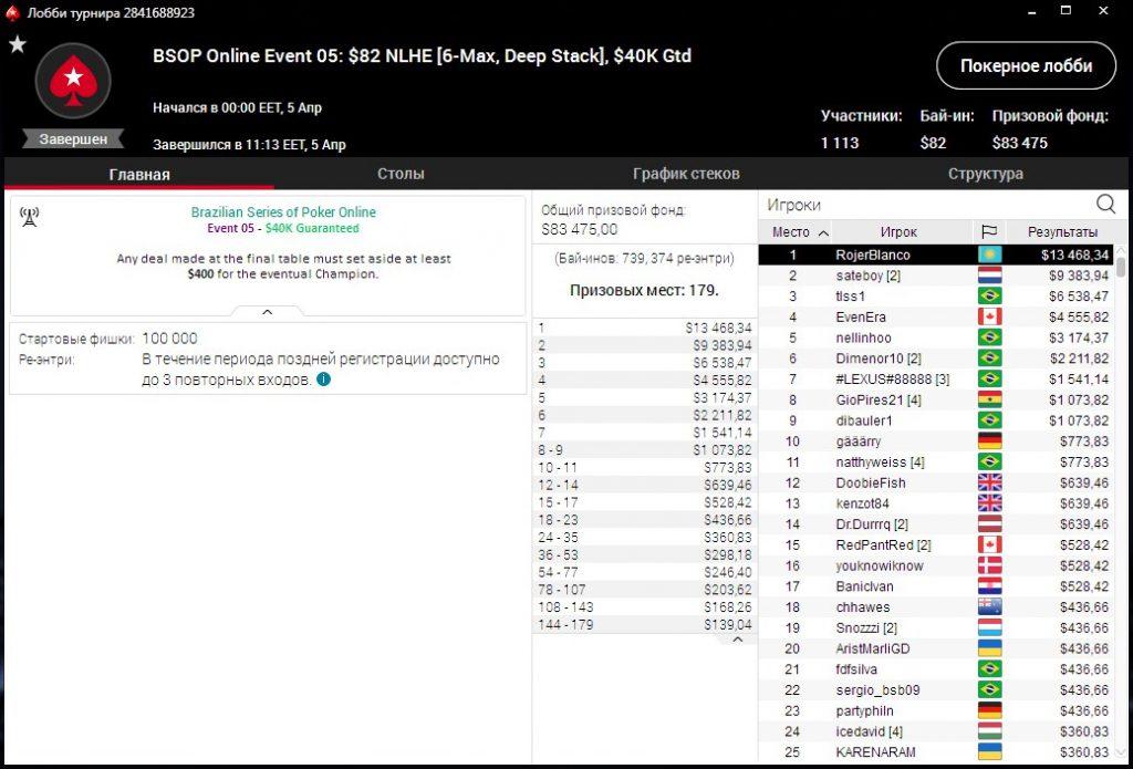 RojerBlanco – победа в BSOP ($13,5К)