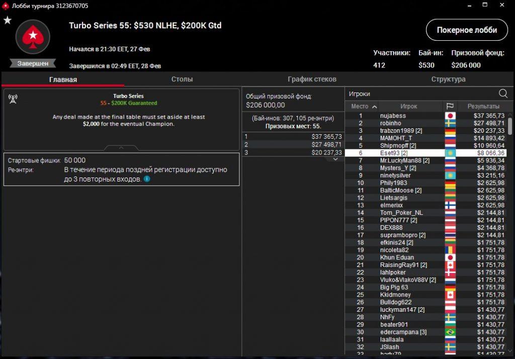 Eset93 pokerstars