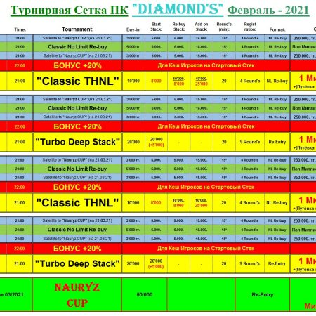 Турнирная сетка ПК «Diamond's» на февраль
