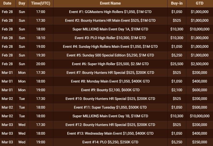 Super Millions Week расписание
