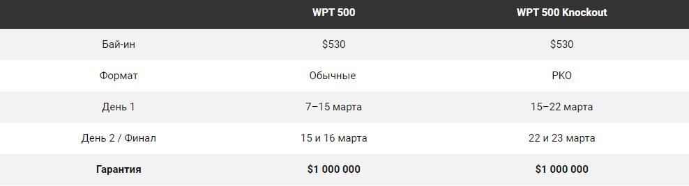 WPT500 на partypoker