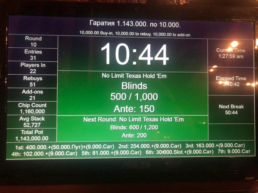 Покерные турниры в Казахстане
