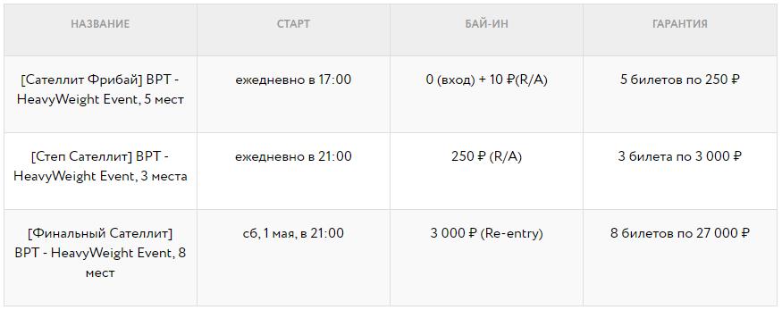 Belarus Poker Tour - HeavyWeight Event