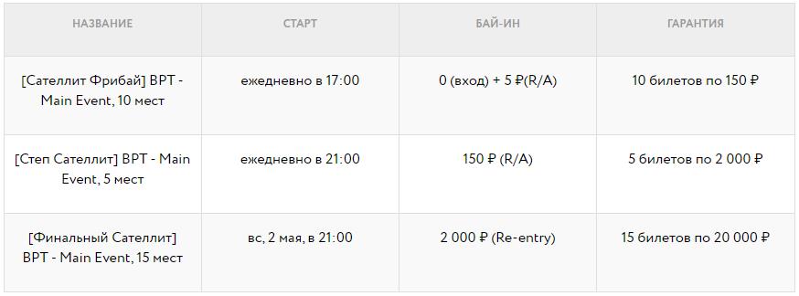 Belarus Poker Tour - Main Event