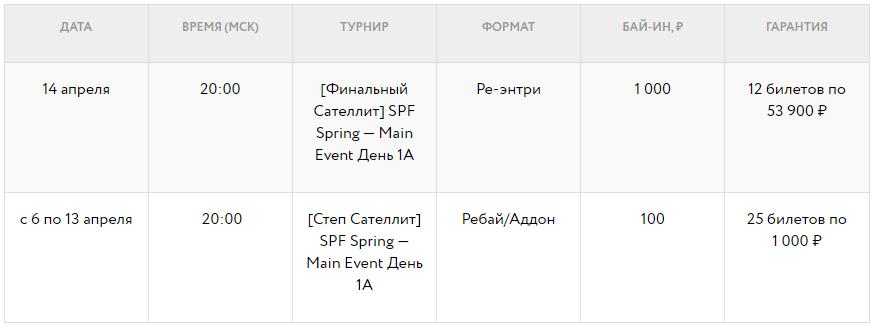 Онлайн-сателлиты в главный турнир Sochi Poker Festival Spring