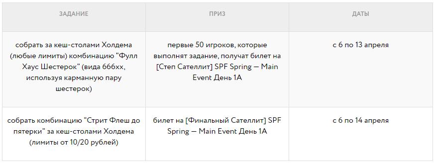 Сателлиты в главный турнир Sochi Poker Festival Spring