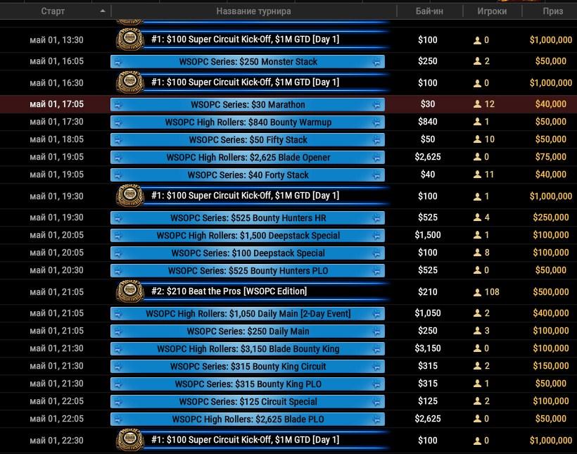 WSOP Circuit Online расписание