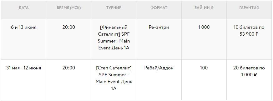 Sochi Poker Festival Расписание сателлитов