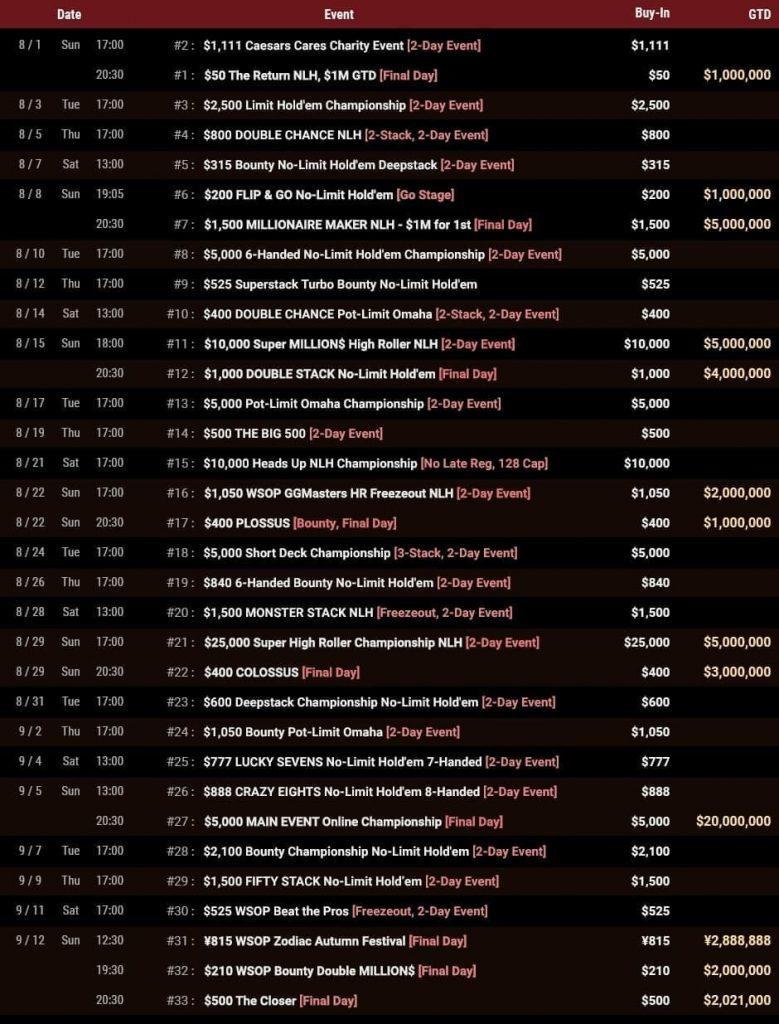 WSOP Online 2021 расписание