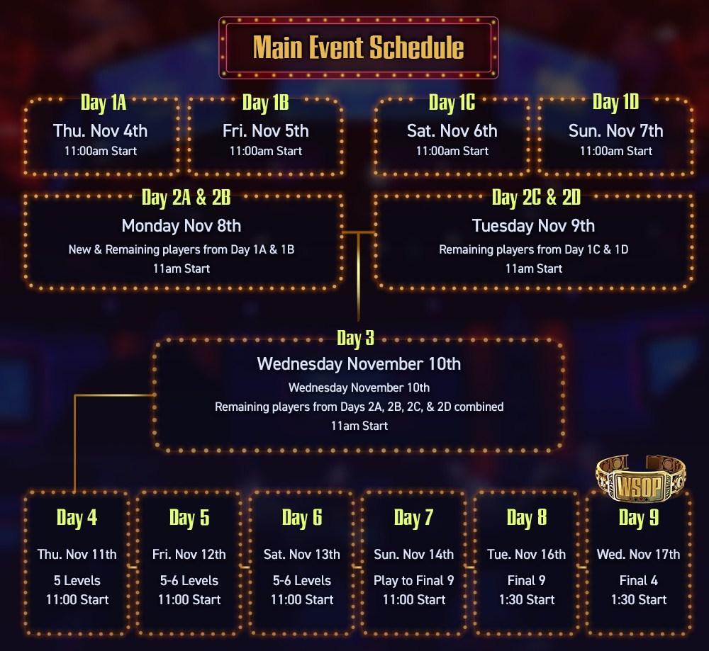 Main Event WSOP